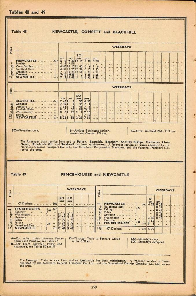1954 Timetable. Author's Collection.